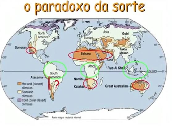 Amazônia artigo